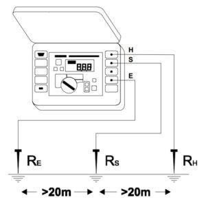 Трехполюсная схема измерения сопротивления заземления молниезащиты