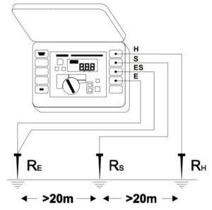 Четырехполюсная схема измерения сопротивления заземления молниезащиты