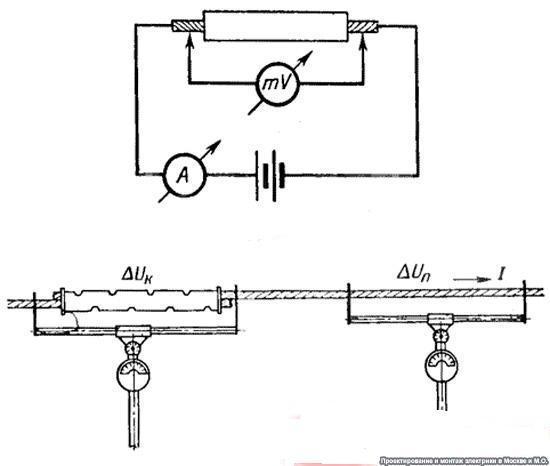 Схема измерения переходного сопротивления
