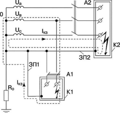 Схема подсоединения потребителя к типовой трёхфазной сети