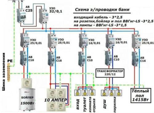 Принципиальная схеме электроснабжения бани