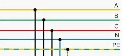 Цветовое обозначение проводов заземления на схеме