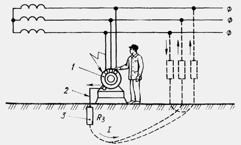 Принципиальная схема заземления электроустановки