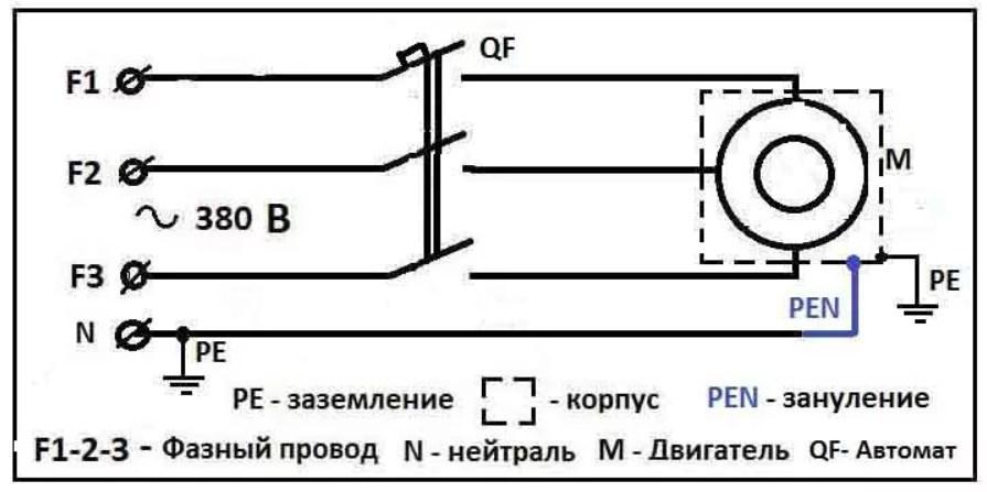 Заземление электродвигателя