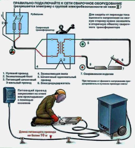 Схема заземления сварочного аппарата
