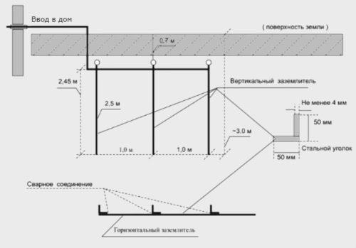 линейная схема контура заземления