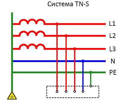 система заземления T-NS