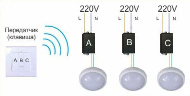 трехклавишный радио выключатель