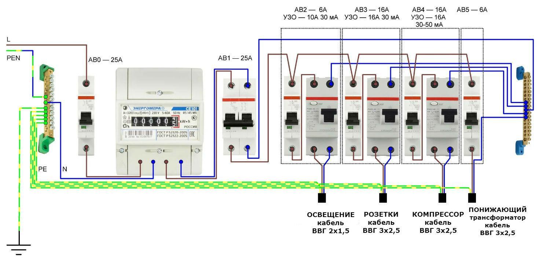 Схема расстановки и подключения автоматов защиты и узо
