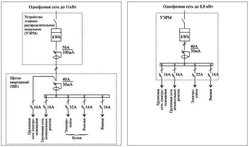 Электрические схемы электроснабжения частного дома