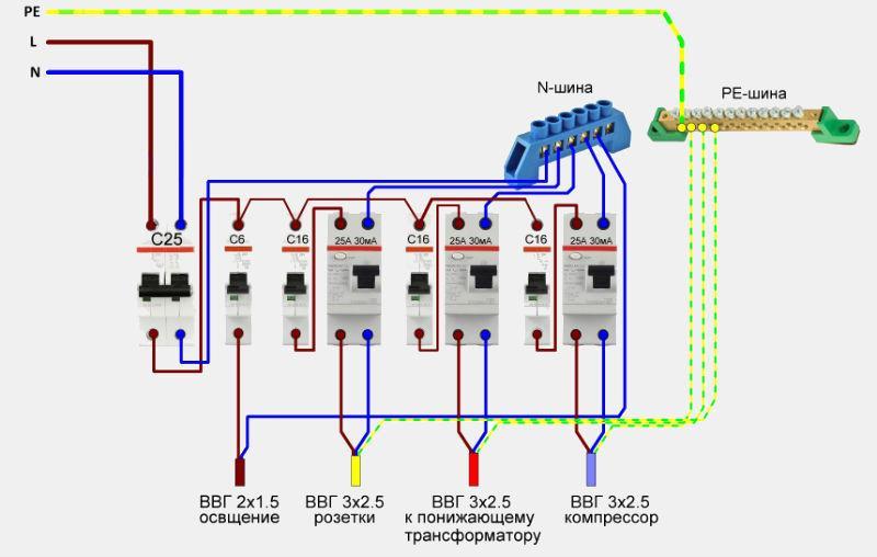 Схема электрического щита