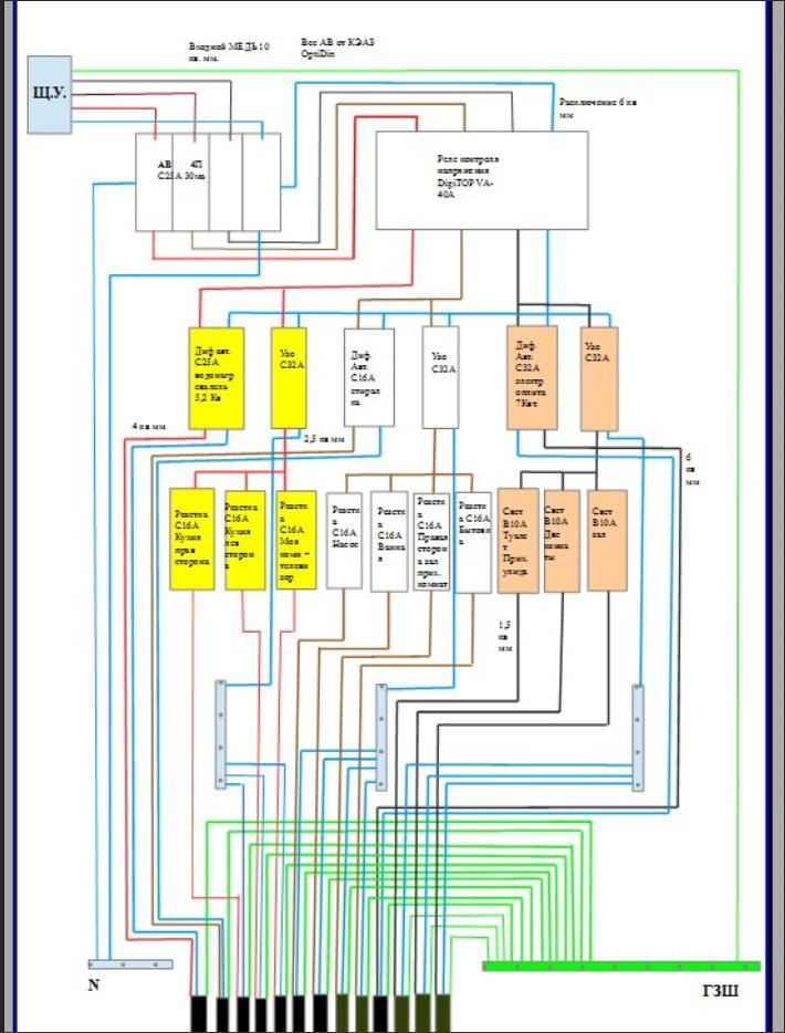 Схема распеделительного шитка