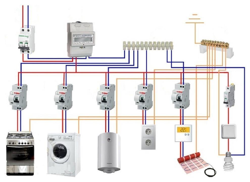 Группы потребителей электроэнергии в квартире