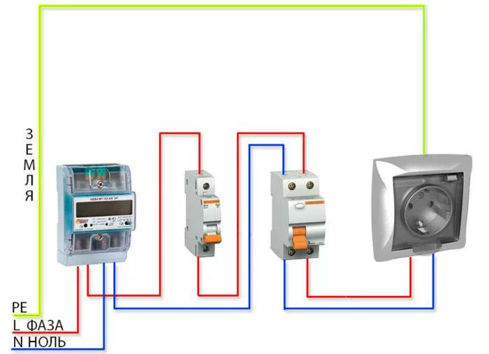 Подключение розетки от двухполюсного автомата