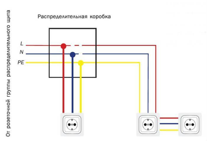 Схема подключения розеток от распредкоробки