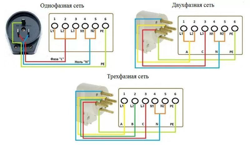 Схемы подключения розетки для электроплиты