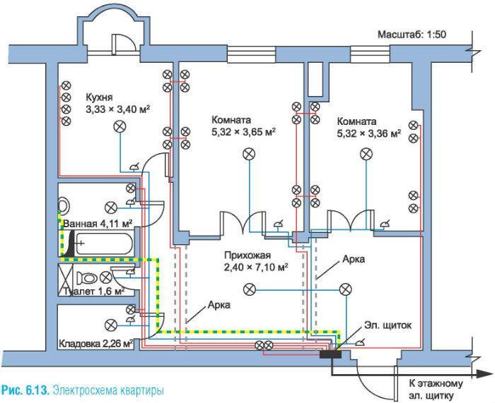 схема домашней электросети