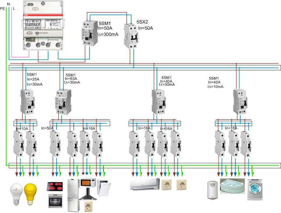 Схема электропроводки на кухне с устройствами защиты